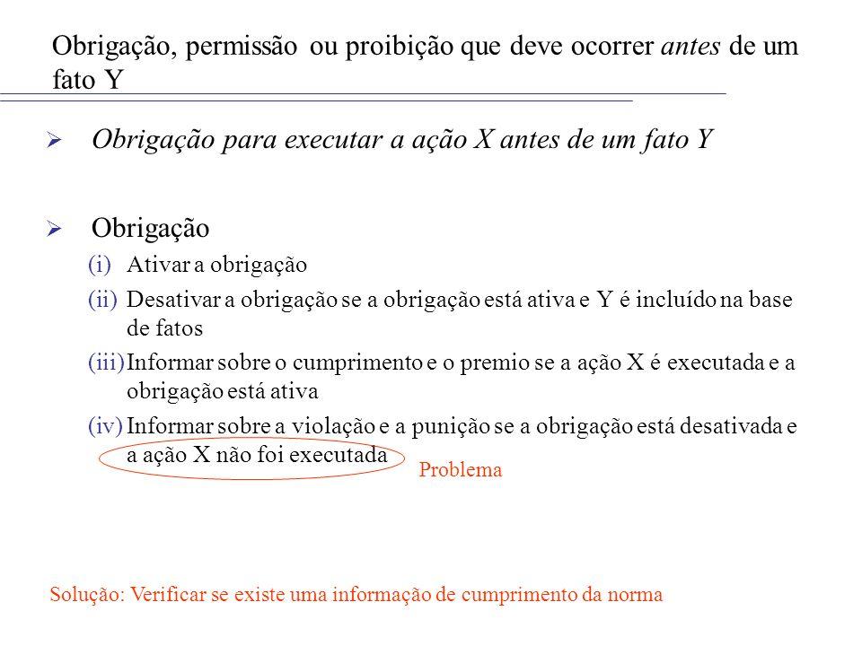 Obrigação, permissão ou proibição que deve ocorrer antes de um fato Y Obrigação para executar a ação X antes de um fato Y Obrigação (i)Ativar a obriga