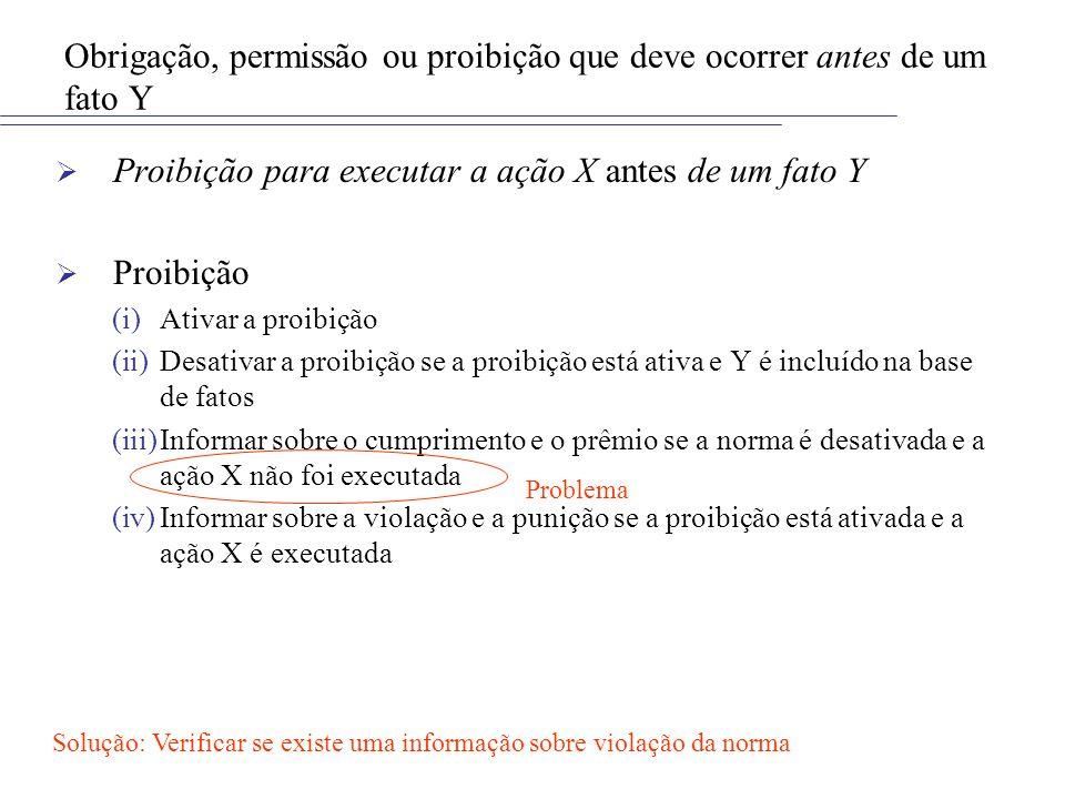 Obrigação, permissão ou proibição que deve ocorrer antes de um fato Y Proibição para executar a ação X antes de um fato Y Proibição (i)Ativar a proibi