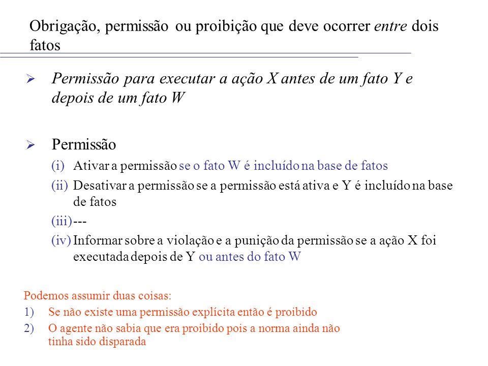 Obrigação, permissão ou proibição que deve ocorrer entre dois fatos Permissão para executar a ação X antes de um fato Y e depois de um fato W Permissã