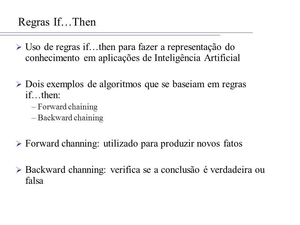 Regras If…Then Uso de regras if…then para fazer a representação do conhecimento em aplicações de Inteligência Artificial Dois exemplos de algoritmos q