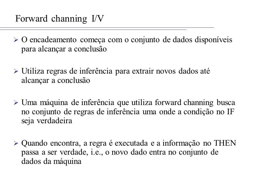 Forward channing I/V O encadeamento começa com o conjunto de dados disponíveis para alcançar a conclusão Utiliza regras de inferência para extrair nov