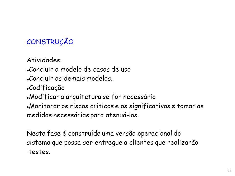 14 CONSTRUÇÃO Atividades: Concluir o modelo de casos de uso Concluir os demais modelos. Codificação Modificar a arquitetura se for necessário Monitora