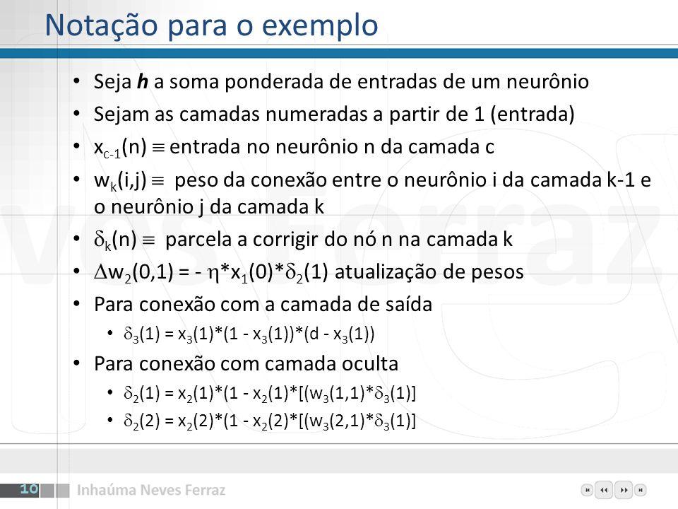 Seja h a soma ponderada de entradas de um neurônio Sejam as camadas numeradas a partir de 1 (entrada) x c-1 (n) entrada no neurônio n da camada c w k