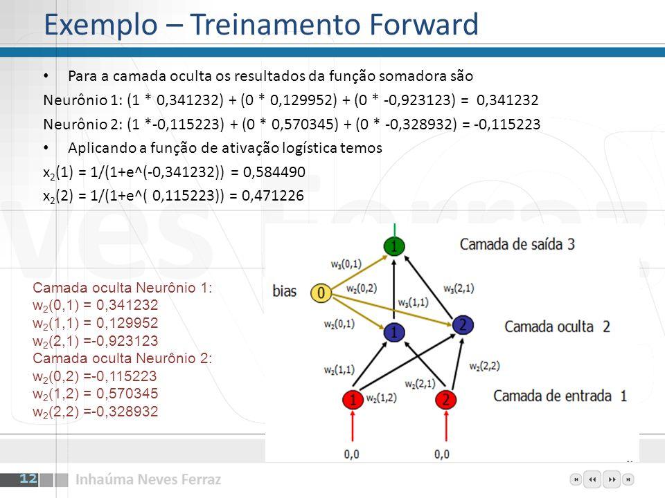 Para a camada oculta os resultados da função somadora são Neurônio 1: (1 * 0,341232) + (0 * 0,129952) + (0 * -0,923123) = 0,341232 Neurônio 2: (1 *-0,