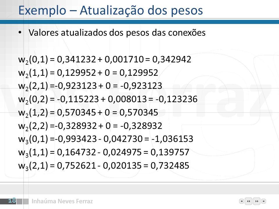 Valores atualizados dos pesos das conexões w 2 (0,1) = 0,341232 + 0,001710 = 0,342942 w 2 (1,1) = 0,129952 + 0 = 0,129952 w 2 (2,1) =-0,923123 + 0 = -