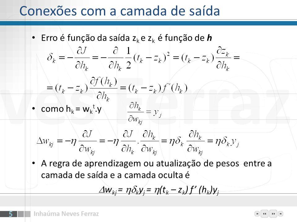Erro é função da saída z k e z k é função de h como h k = w k t.y A regra de aprendizagem ou atualização de pesos entre a camada de saída e a camada o