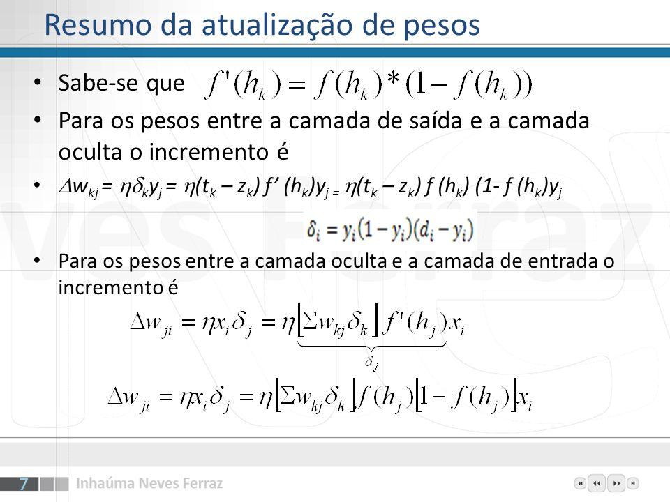 Resumo da atualização de pesos Sabe-se que Para os pesos entre a camada de saída e a camada oculta o incremento é w kj = k y j = (t k – z k ) f (h k )