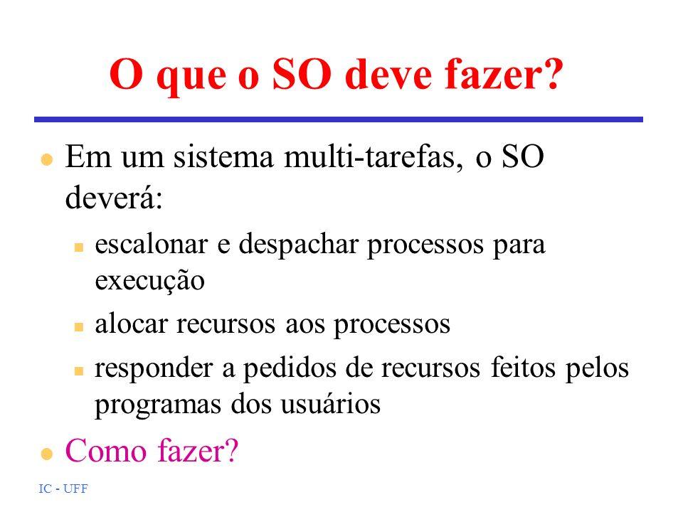 IC - UFF O que o SO deve fazer? l Em um sistema multi-tarefas, o SO deverá: n escalonar e despachar processos para execução n alocar recursos aos proc