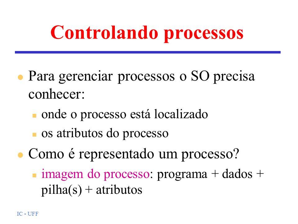 IC - UFF Controlando processos l Para gerenciar processos o SO precisa conhecer: n onde o processo está localizado n os atributos do processo l Como é