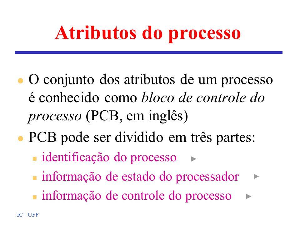 IC - UFF Atributos do processo l O conjunto dos atributos de um processo é conhecido como bloco de controle do processo (PCB, em inglês) l PCB pode se