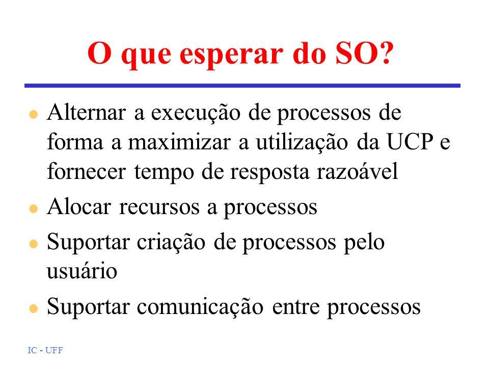 IC - UFF O que esperar do SO? l Alternar a execução de processos de forma a maximizar a utilização da UCP e fornecer tempo de resposta razoável l Aloc