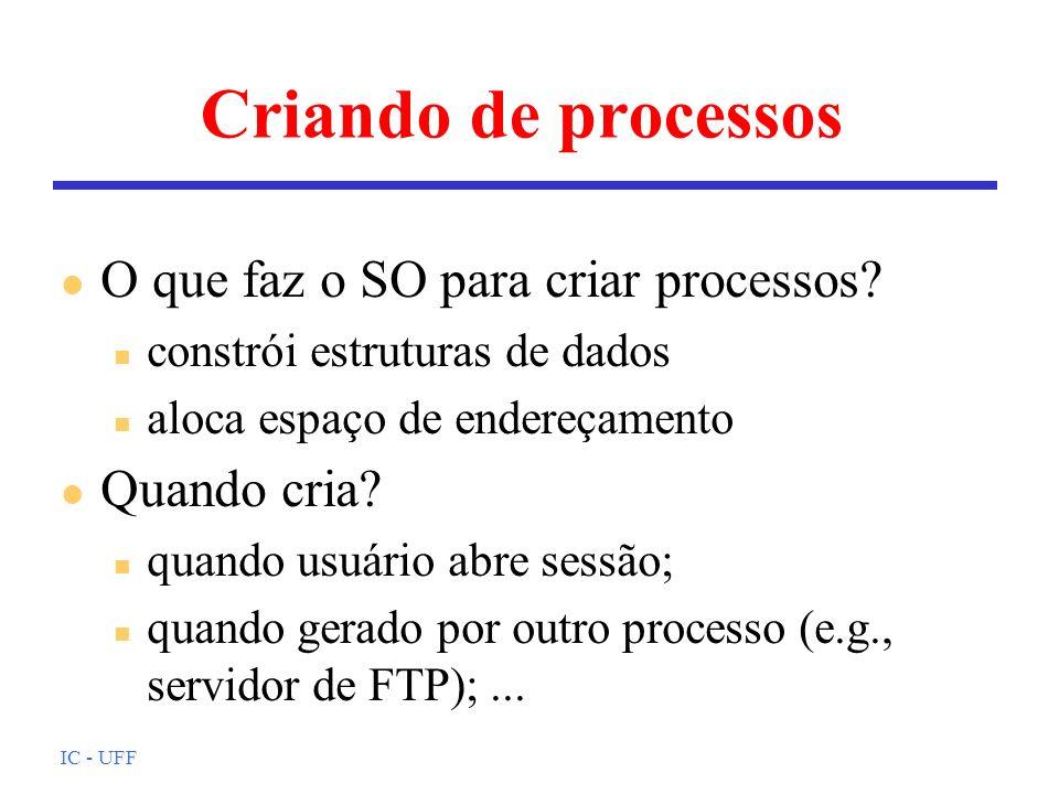 IC - UFF Criando de processos l O que faz o SO para criar processos? n constrói estruturas de dados n aloca espaço de endereçamento l Quando cria? n q