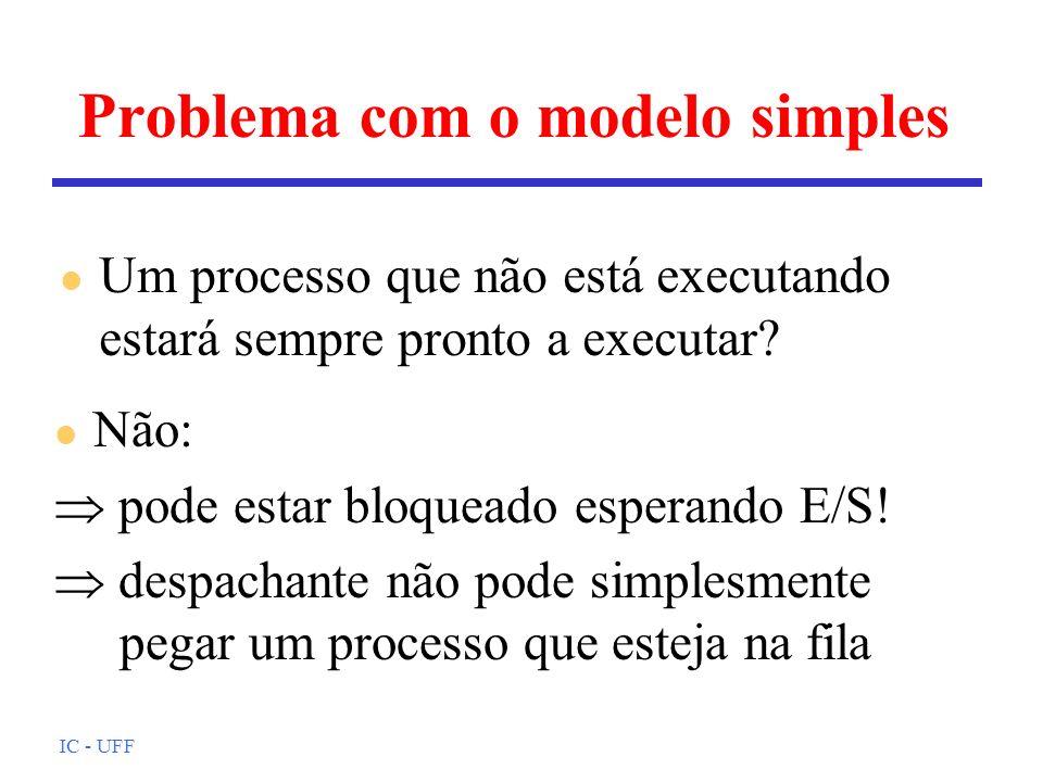 IC - UFF Problema com o modelo simples l Um processo que não está executando estará sempre pronto a executar? l Não: pode estar bloqueado esperando E/
