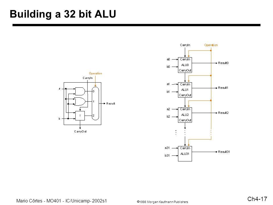 1998 Morgan Kaufmann Publishers Mario Côrtes - MO401 - IC/Unicamp- 2002s1 Ch4-17 Building a 32 bit ALU