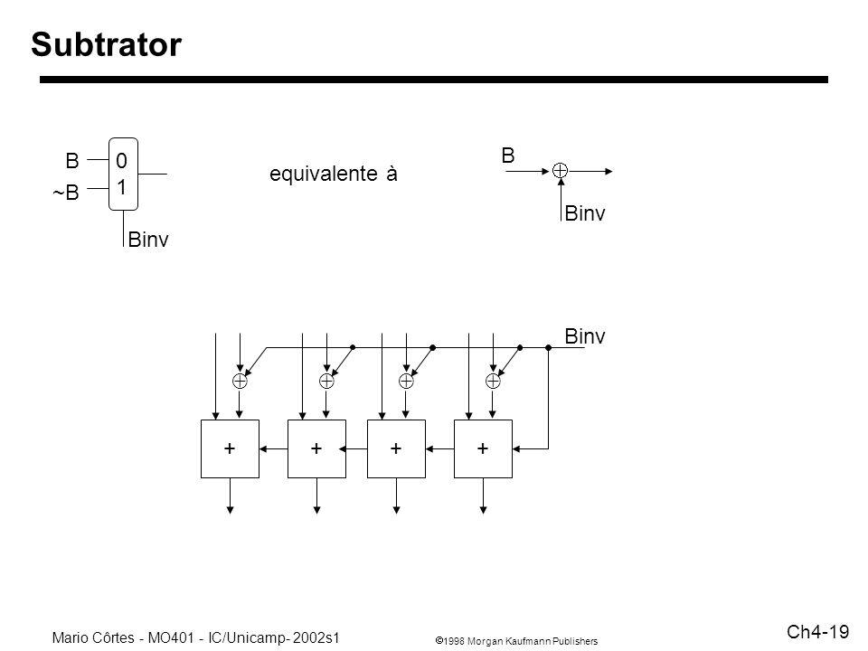 1998 Morgan Kaufmann Publishers Mario Côrtes - MO401 - IC/Unicamp- 2002s1 Ch4-19 Subtrator 0101 Binv B ~B equivalente à B Binv + + + +