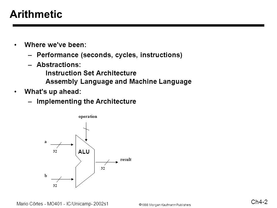 1998 Morgan Kaufmann Publishers Mario Côrtes - MO401 - IC/Unicamp- 2002s1 Ch4-43 Ponto Flutuante Objetivos: –representação de números não inteiros –aumentar a capacidade de representação (maiores ou menores) Formato padronizado 1.XXXXXXXXX.....