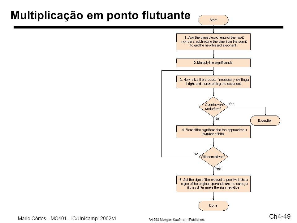 1998 Morgan Kaufmann Publishers Mario Côrtes - MO401 - IC/Unicamp- 2002s1 Ch4-49 Multiplicação em ponto flutuante