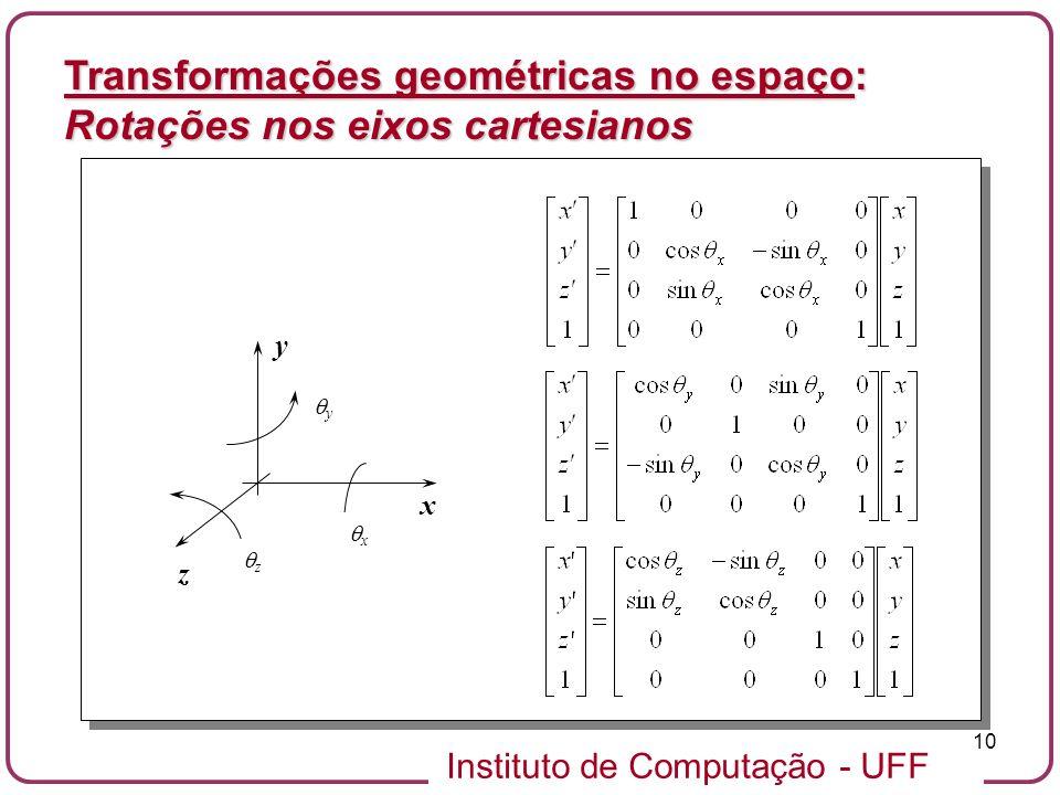 Instituto de Computação - UFF 10 Transformações geométricas no espaço: Rotações nos eixos cartesianos x y z x y z