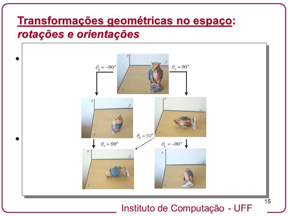 Instituto de Computação - UFF 15 Podemos imaginar que a orientação de um objeto no espaço pode ser especificada através da composição de três rotações
