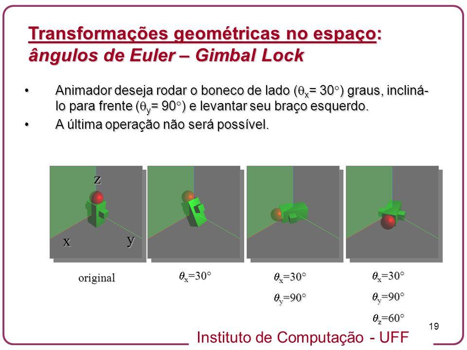 Instituto de Computação - UFF 19 Animador deseja rodar o boneco de lado ( x = 30 ) graus, incliná- lo para frente ( y = 90 ) e levantar seu braço esqu