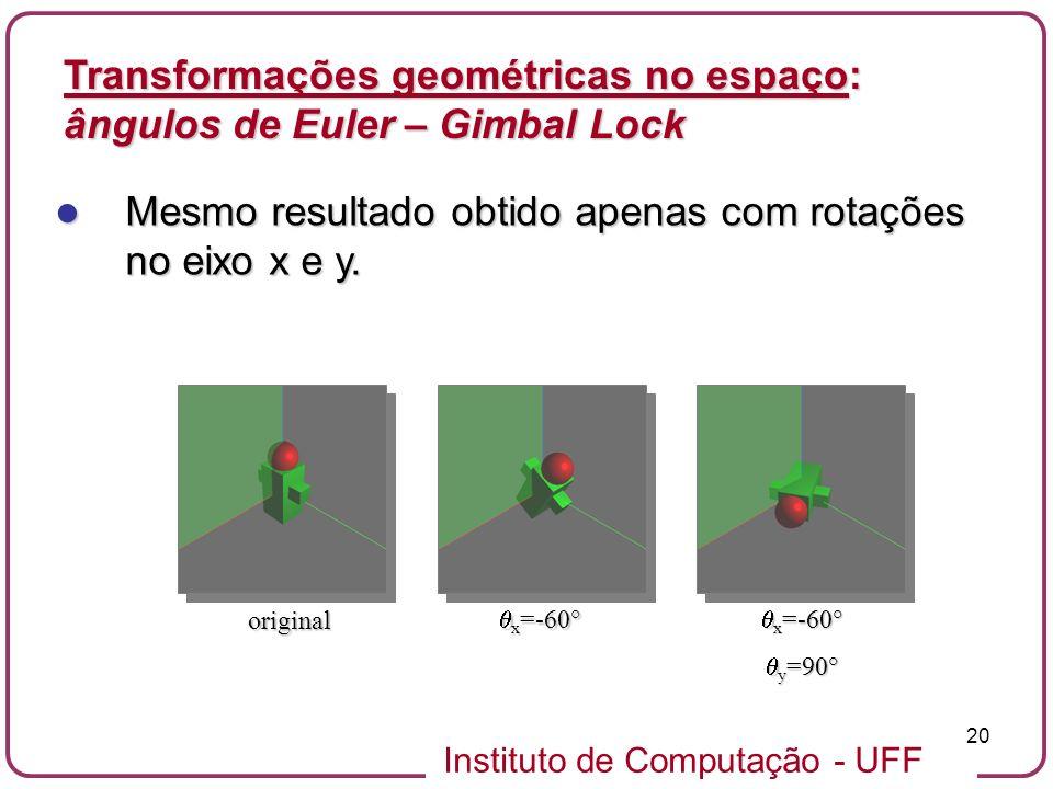 Instituto de Computação - UFF 20 Mesmo resultado obtido apenas com rotações no eixo x e y. Mesmo resultado obtido apenas com rotações no eixo x e y. T