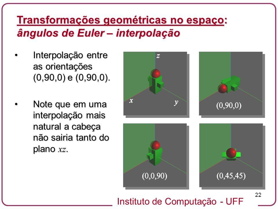 Instituto de Computação - UFF 22 Interpolação entre as orientações (0,90,0) e (0,90,0).Interpolação entre as orientações (0,90,0) e (0,90,0). Note que