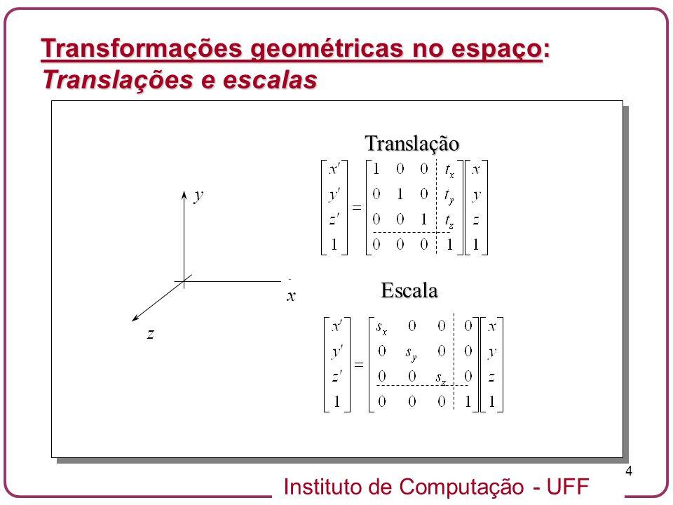 Instituto de Computação - UFF 4 Transformações geométricas no espaço: Translações e escalas x y z Translação Escala