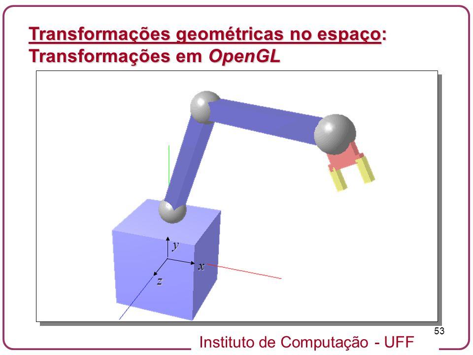 Instituto de Computação - UFF 53 Transformações geométricas no espaço: Transformações em OpenGL y x z