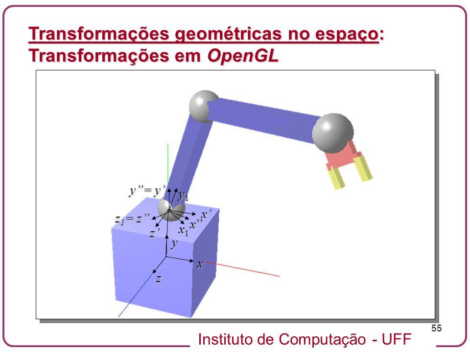 Instituto de Computação - UFF 55 Transformações geométricas no espaço: Transformações em OpenGL y x z x y1y1y1y1 x z 1 = z y= y x1x1x1x1 z