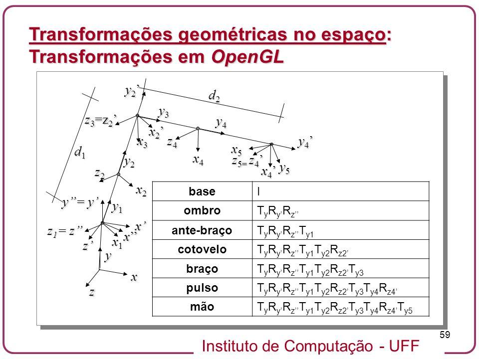 Instituto de Computação - UFF 59 Transformações geométricas no espaço: Transformações em OpenGL x2x2x2x2 y z2z2z2z2 x z y2y2y2y2 x4x4x4x4 y4y4y4y4 z4z