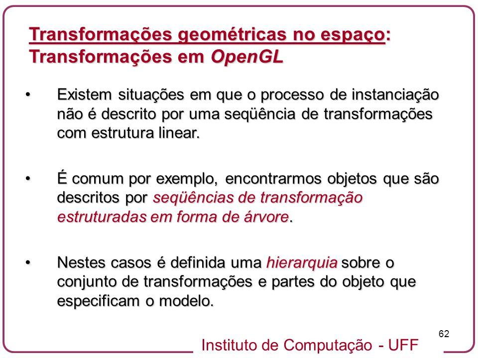 Instituto de Computação - UFF 62 Existem situações em que o processo de instanciação não é descrito por uma seqüência de transformações com estrutura