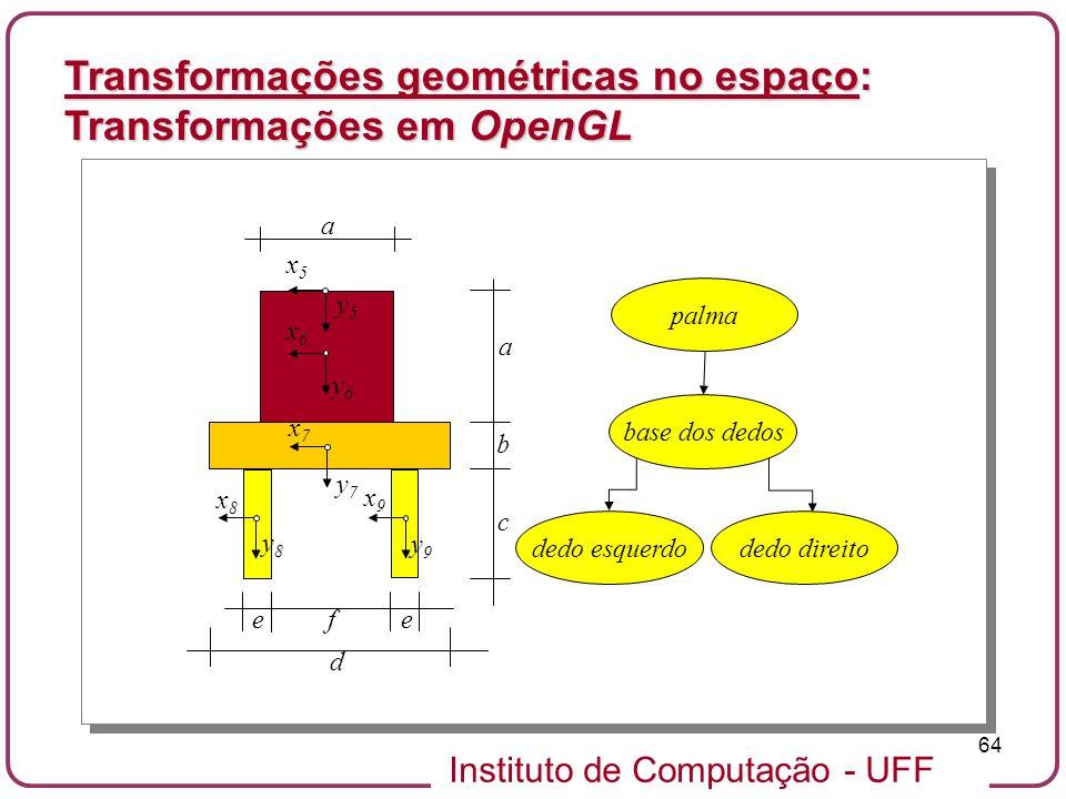 Instituto de Computação - UFF 64 Transformações geométricas no espaço: Transformações em OpenGL x5x5 y5y5 y6y6 y7y7 y8y8 y9y9 x6x6 x7x7 x8x8 x9x9 a b