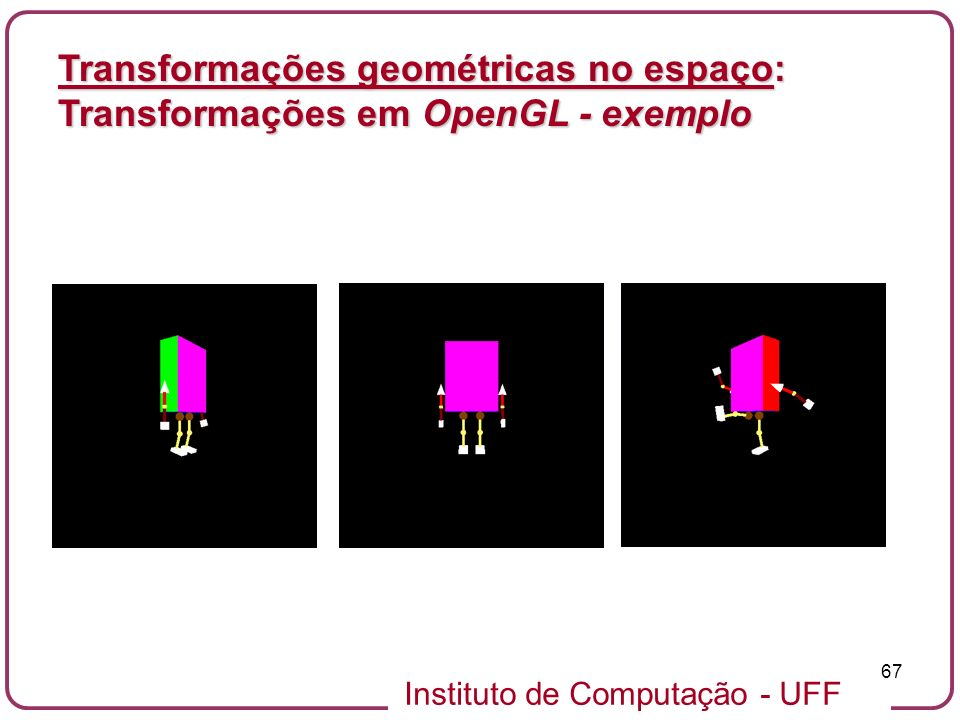 Instituto de Computação - UFF 67 Transformações geométricas no espaço: Transformações em OpenGL - exemplo