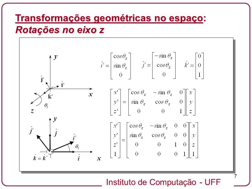 Instituto de Computação - UFF 7 Transformações geométricas no espaço: Rotações no eixo z x y z z x y z