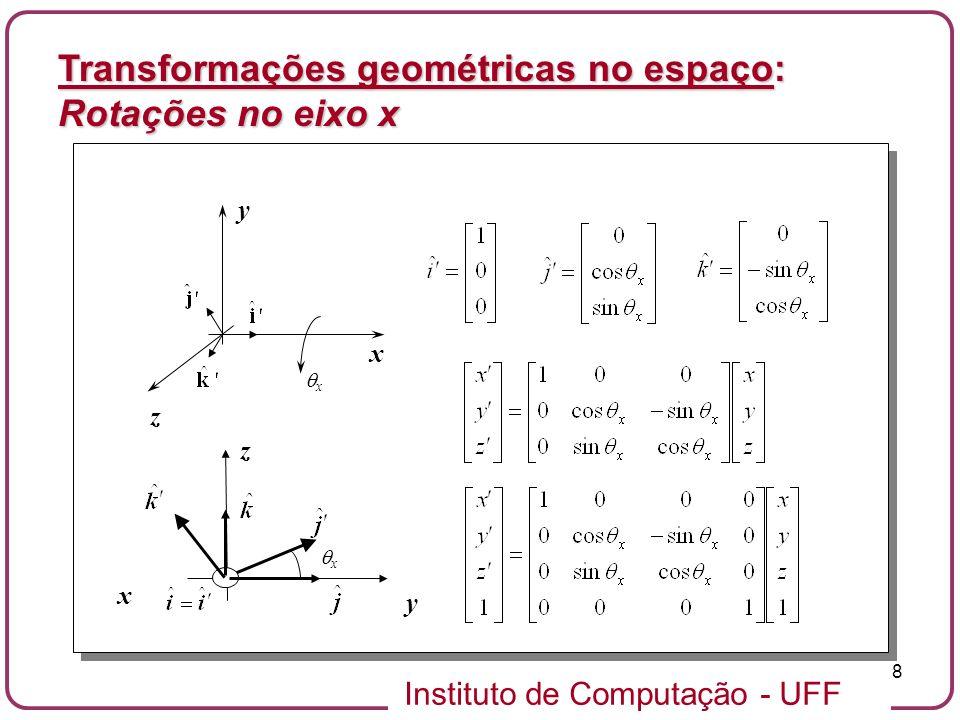Instituto de Computação - UFF 8 Transformações geométricas no espaço: Rotações no eixo x x y z x x y z x
