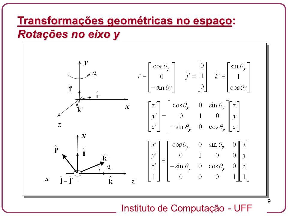 Instituto de Computação - UFF 9 Transformações geométricas no espaço: Rotações no eixo y y z y x z x y x