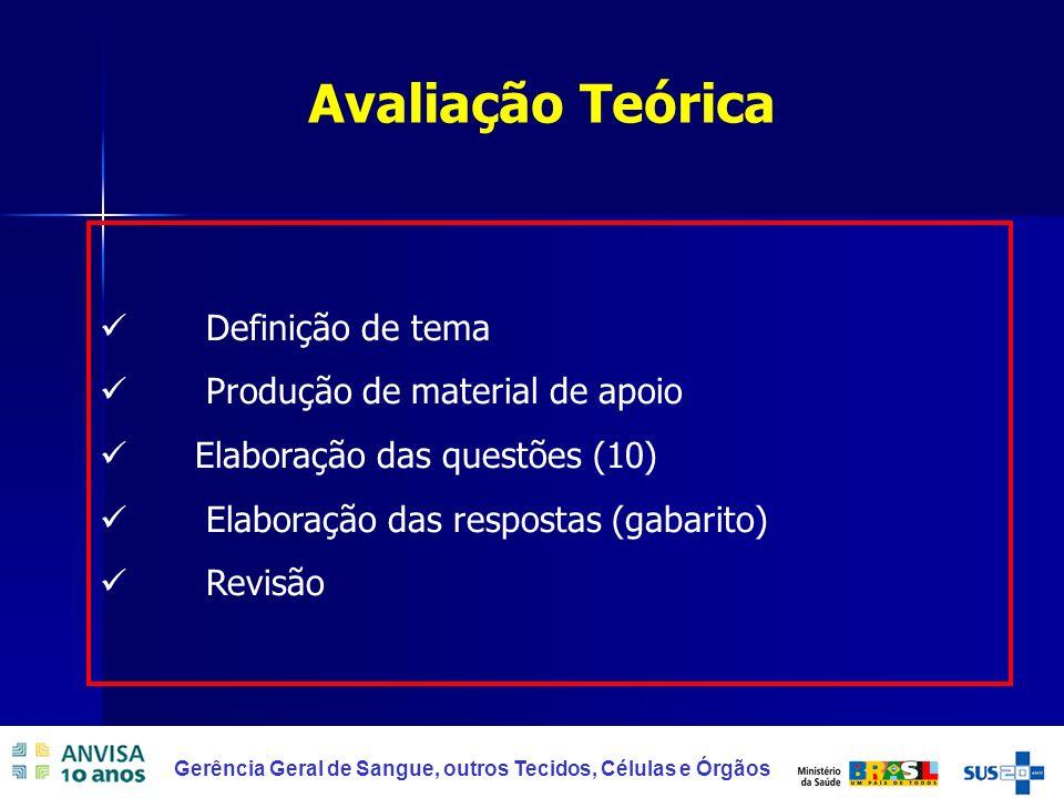 15 Definição de tema Produção de material de apoio Elaboração das questões (10) Elaboração das respostas (gabarito) Revisão Avaliação Teórica