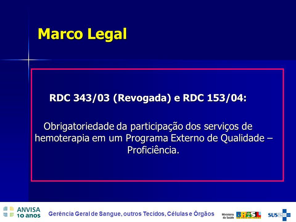 4 Gerência Geral de Sangue, outros Tecidos, Células e Órgãos Marco Legal RDC 343/03 (Revogada) e RDC 153/04: Obrigatoriedade da participação dos servi