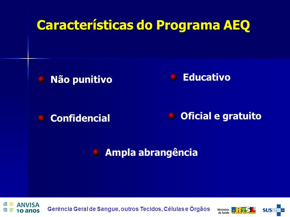 50 Gerência Geral de Sangue, outros Tecidos, Células e Órgãos Características do Programa AEQ Não punitivo Educativo Confidencial Oficial e gratuito A