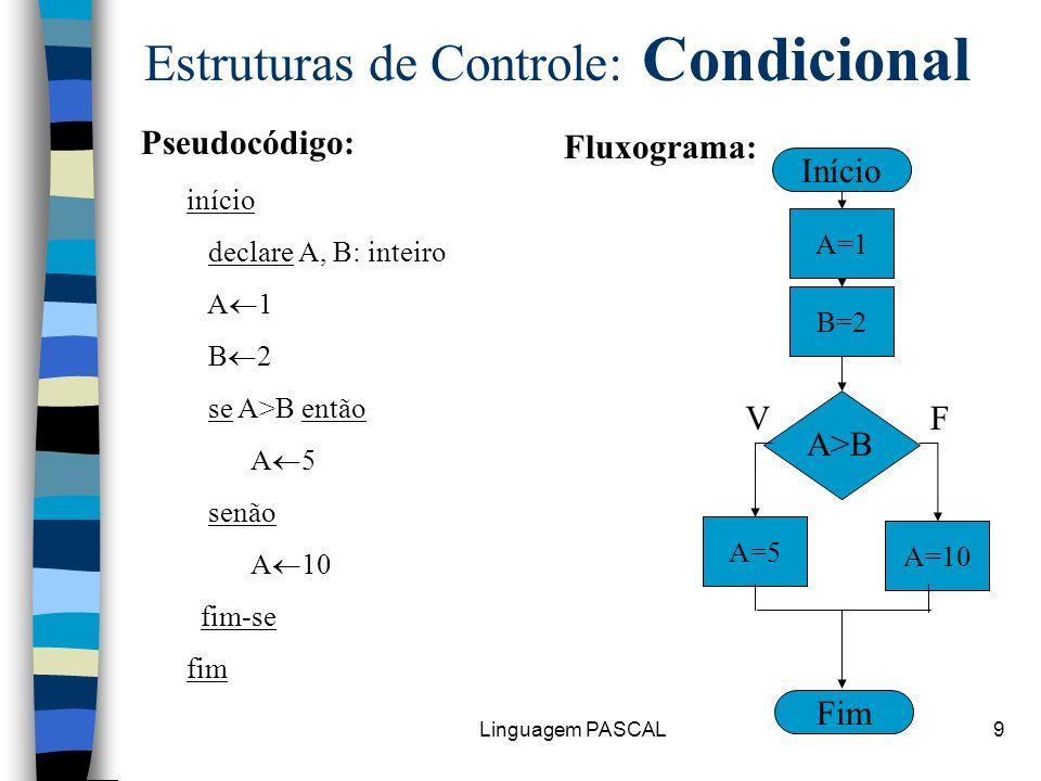 Linguagem PASCAL9 Estruturas de Controle: Condicional início declare A, B: inteiro A 1 B 2 se A>B então A 5 senão A 10 fim-se fim A=5 A=10 VF A>B Fim