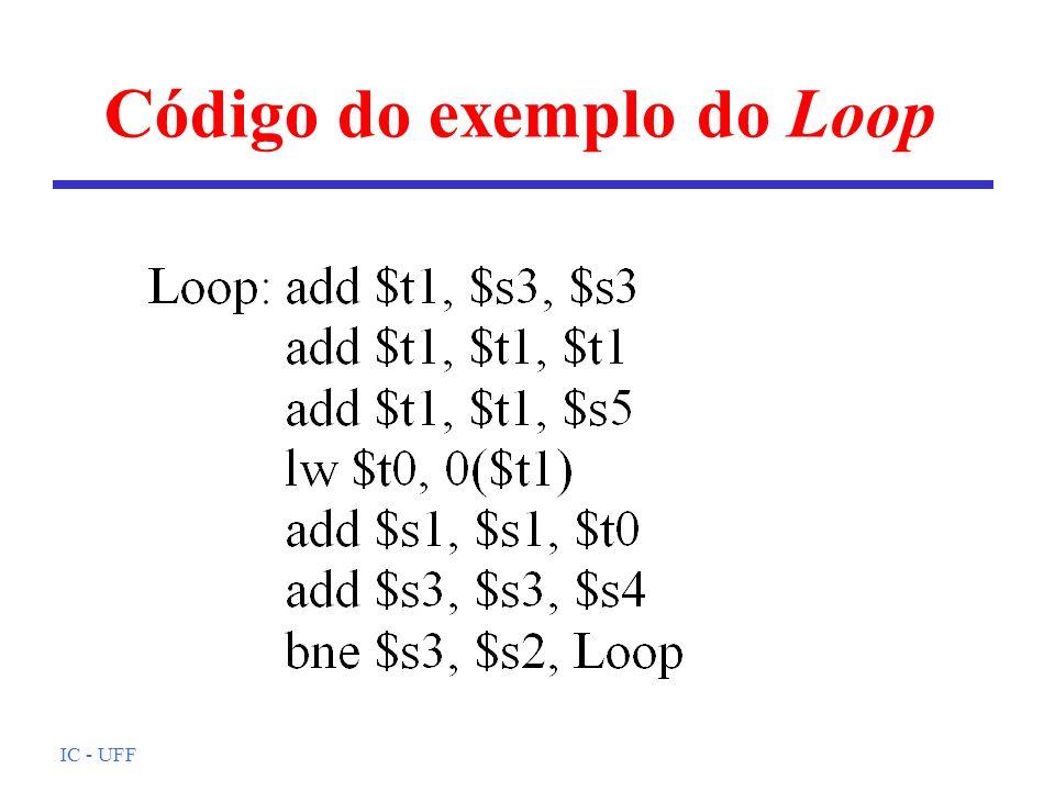 IC - UFF Código do exemplo do Loop