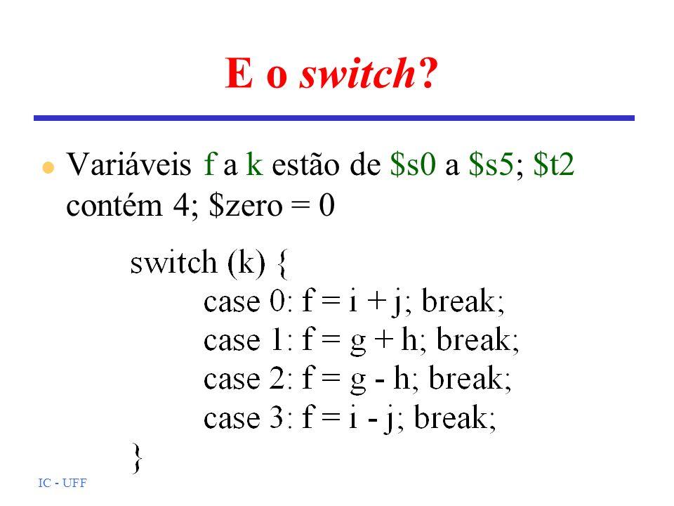 IC - UFF E o switch? l Variáveis f a k estão de $s0 a $s5; $t2 contém 4; $zero = 0