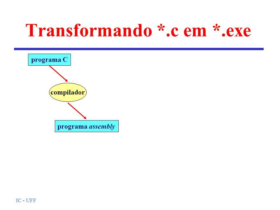 IC - UFF Transformando *.c em *.exe programa C compilador programa assembly