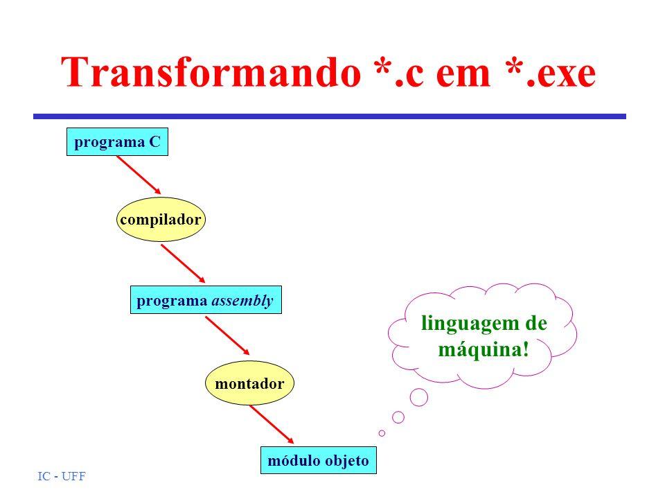 IC - UFF Transformando *.c em *.exe programa C compilador programa assembly montador módulo objeto linguagem de máquina!