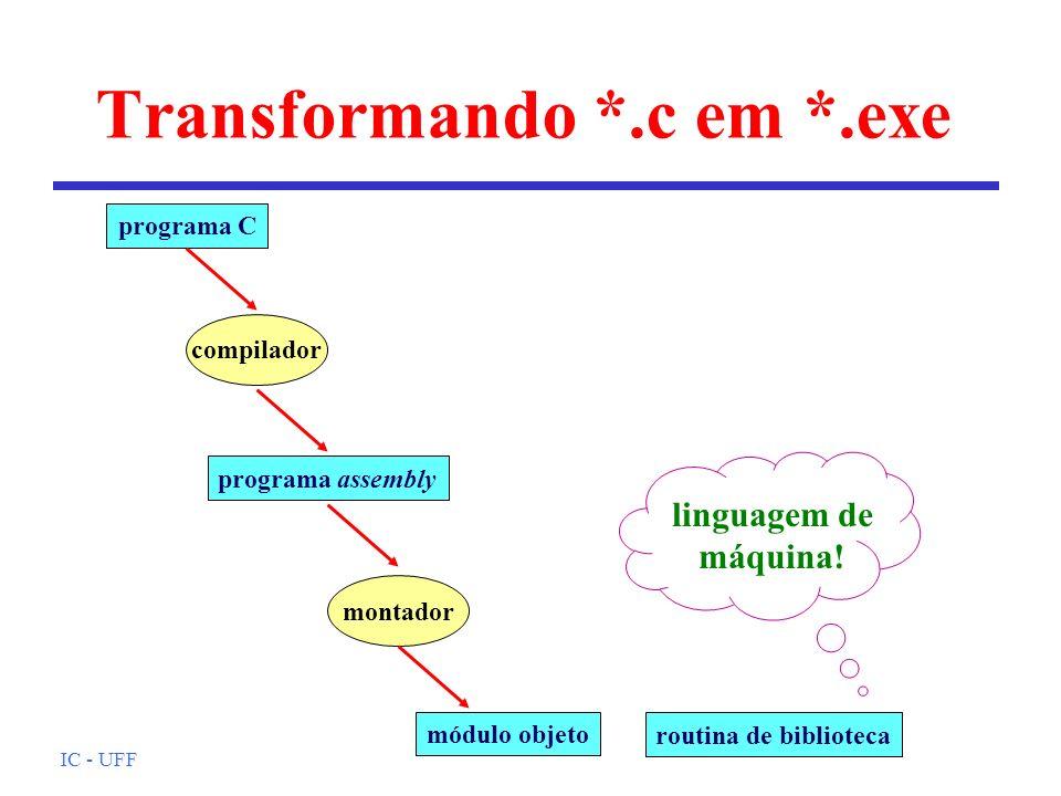IC - UFF Transformando *.c em *.exe programa C compilador programa assembly montador módulo objetoroutina de biblioteca linguagem de máquina!