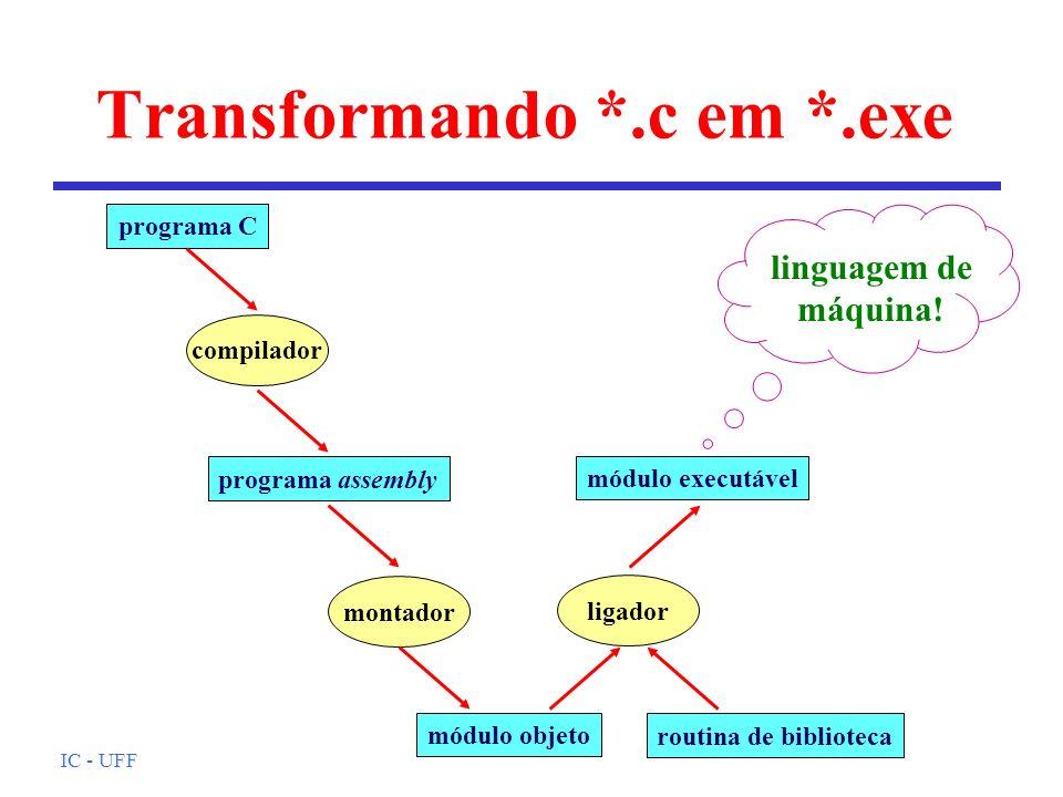 IC - UFF Transformando *.c em *.exe programa C compilador programa assembly montador módulo objeto ligador routina de bibliotecamódulo executável ling