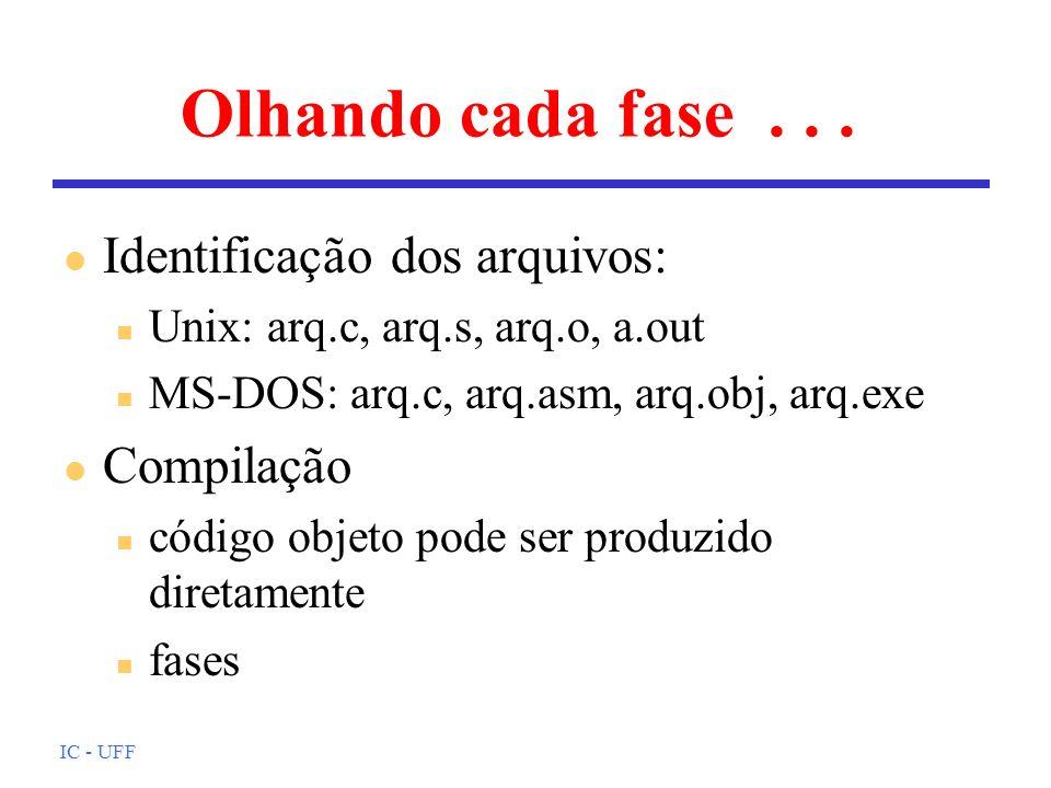 IC - UFF Olhando cada fase... l Identificação dos arquivos: n Unix: arq.c, arq.s, arq.o, a.out n MS-DOS: arq.c, arq.asm, arq.obj, arq.exe l Compilação