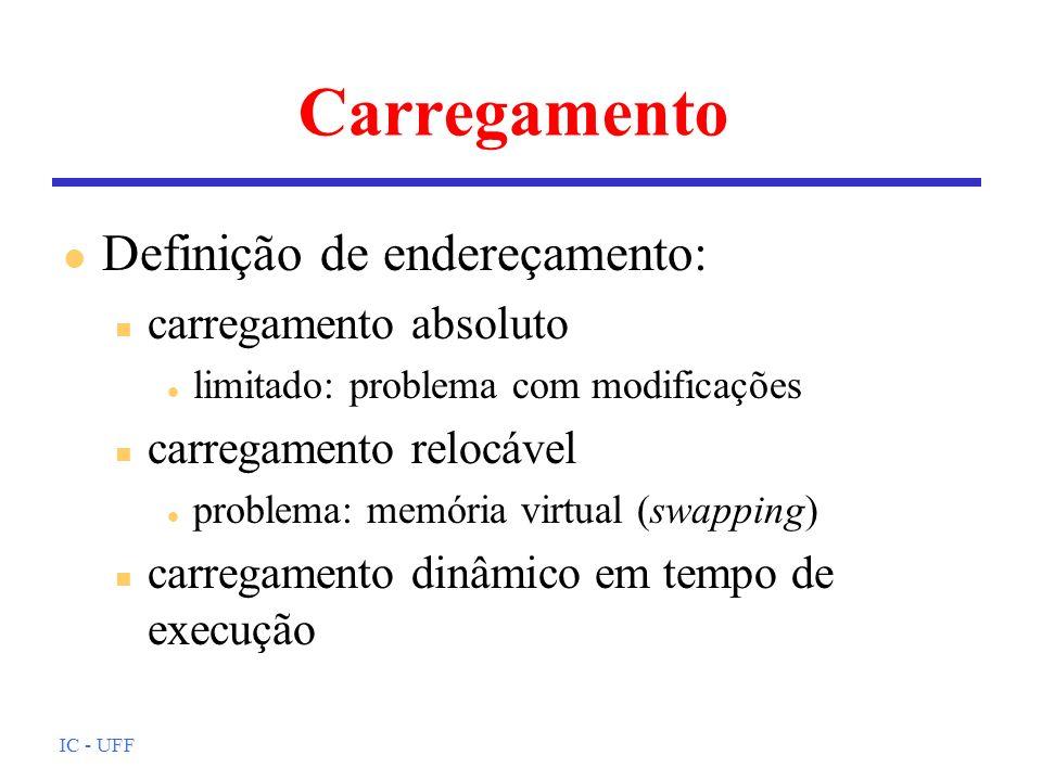 IC - UFF Carregamento l Definição de endereçamento: n carregamento absoluto l limitado: problema com modificações n carregamento relocável l problema: