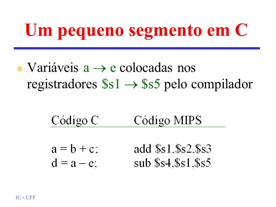 IC - UFF Carregamento l Definição de endereçamento: n carregamento absoluto l limitado: problema com modificações n carregamento relocável l problema: memória virtual (swapping) n carregamento dinâmico em tempo de execução