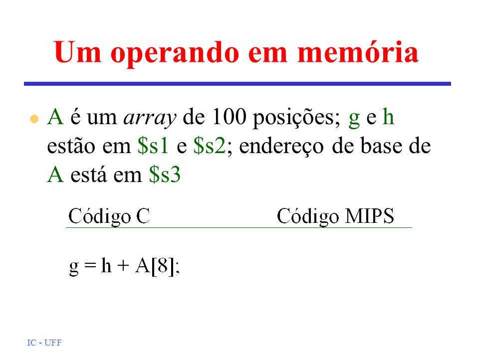IC - UFF Transformando *.c em *.exe programa C compilador programa assembly montador módulo objeto ligador routina de biblioteca módulo executável carregador memória